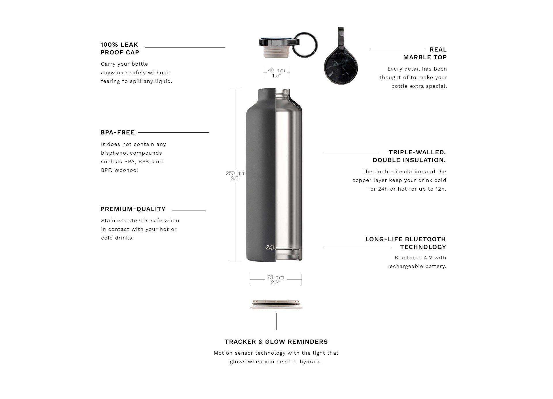 smart water design illustration